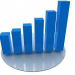 Cómo mejorar el ratio de respuesta de los mensajes publicitarios