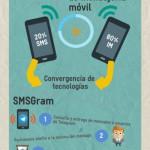Infografía: Convergencia Positiva