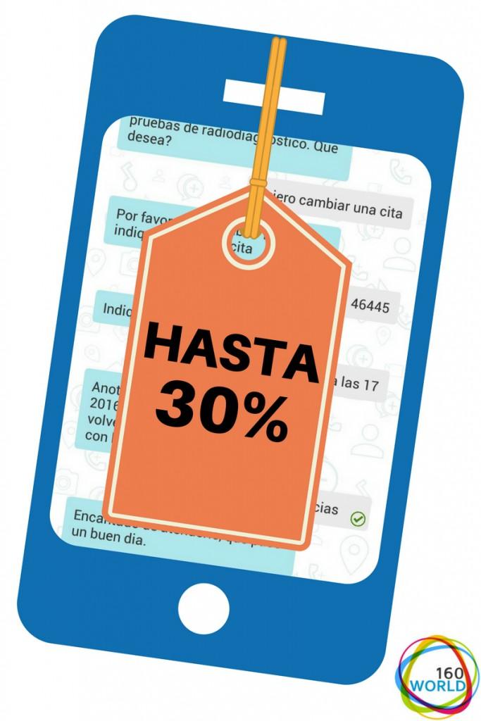 SMS marketing para las rebajas